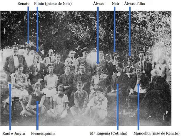 Na foto, a família toda: Raul e Jacyra, Francisquinha, Maria Eugenia (Cotinha), Manoelita (mãe de Renato), Renato, Plínio (primo de Nair), Álvaro, Nair e Álvaro.